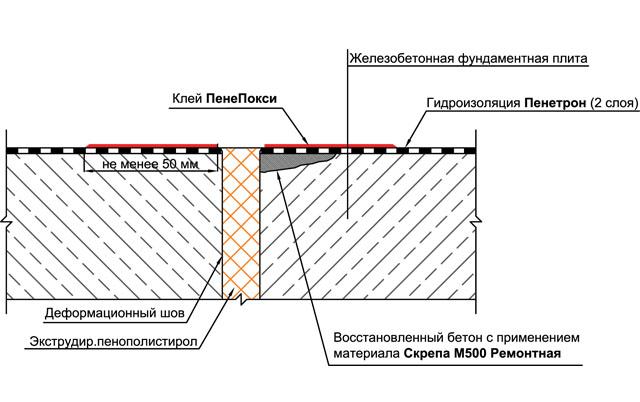 популярным материалы для гидроизоляции швов между плитами термобелья Nordski